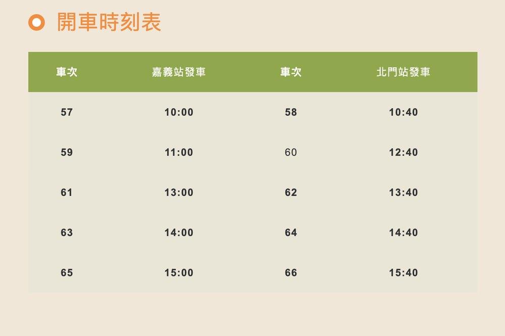 北門驛 火車時刻表