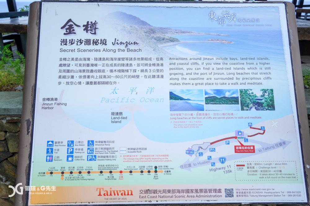 台東景點 台東最美海岸 台東旅遊 金樽遊憩區
