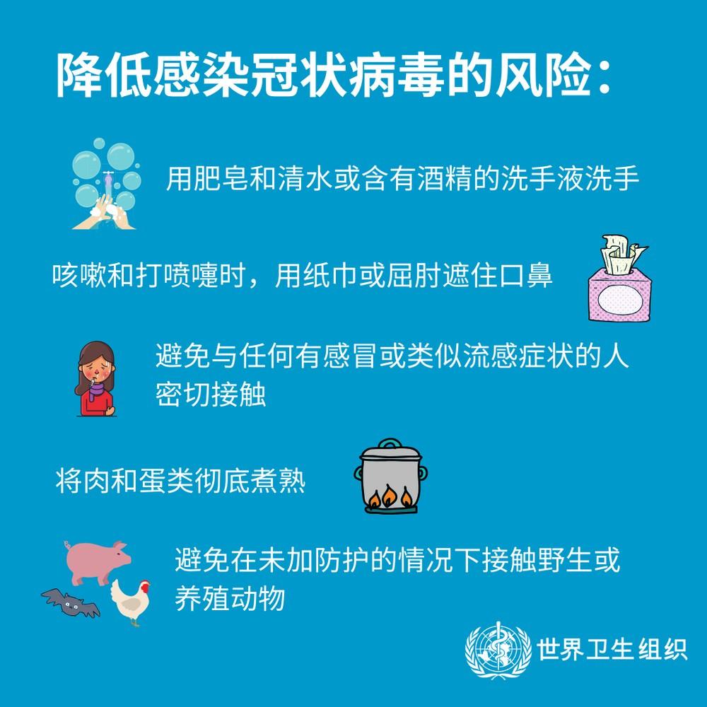 武漢肺炎 降低傳染方法