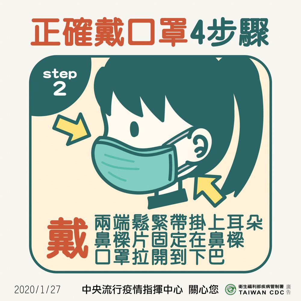 口罩配戴正確方式 注意事項 該選哪一種口罩