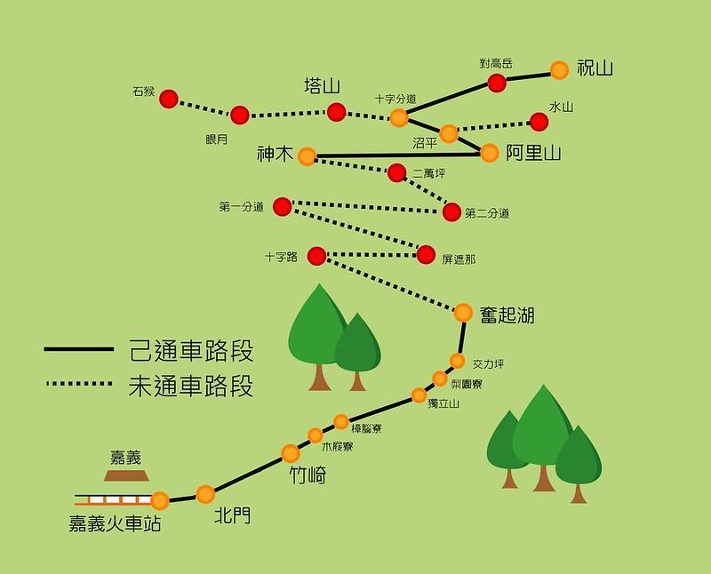 阿里山全線圖(3)