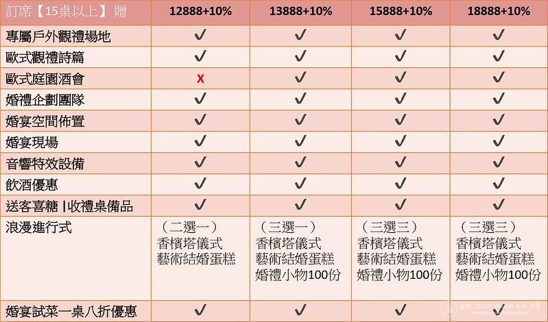 青青婚宴包套方案_page-0001-1